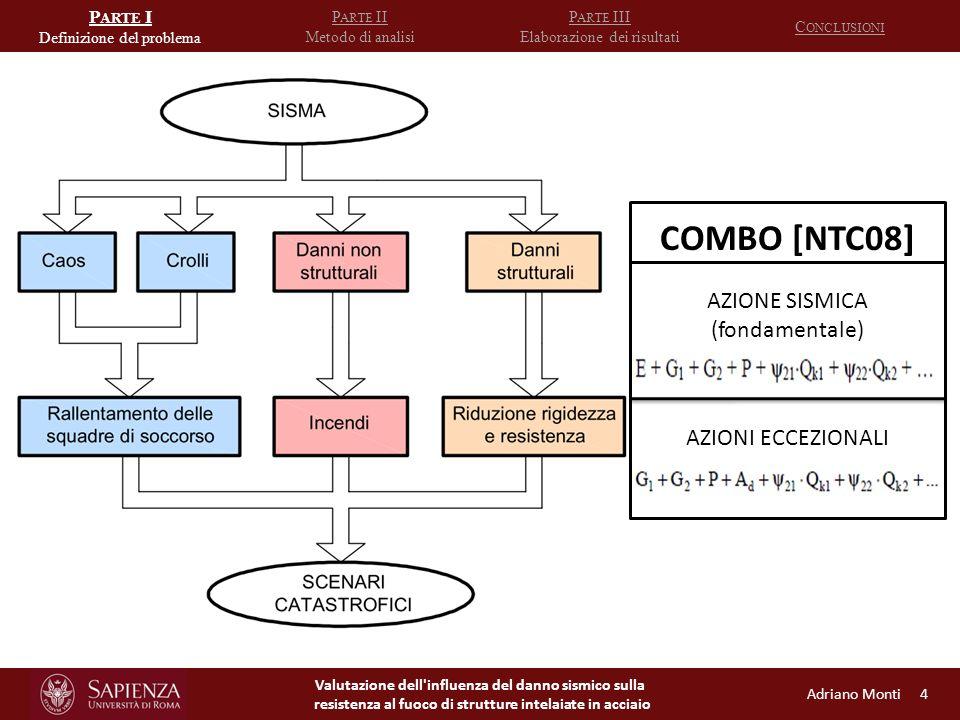 COMBO [NTC08] AZIONE SISMICA (fondamentale) AZIONI ECCEZIONALI Parte I